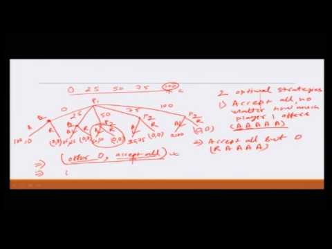 Lecture 30: Sub Game Perfect Equilibrium Example- Ultimatum Game