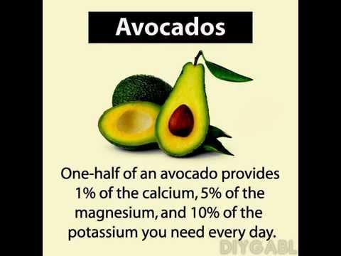10 Dietary Sources Of Calcium, Magnesium & Potassium