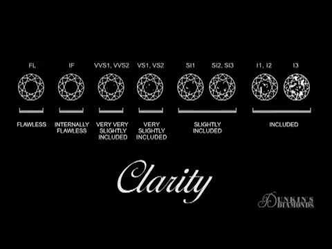 Dunkin's Diamonds   Diamond Clarity