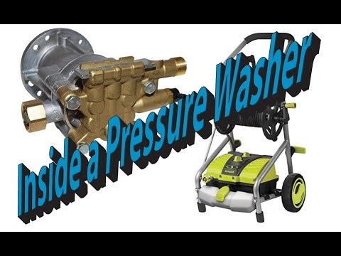 How a Pressure Washer Works.. Featuring Sun Joe SPX4001