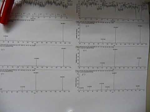 EXACTIVE Orbitrap ESI [electrospray] CID LC/MS Mass Spec .... EXPLANATION of Caffeine Spectra