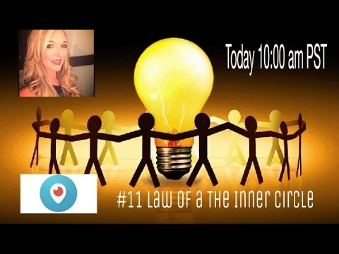 Leadership- #11 The Law Of The Inner Circle