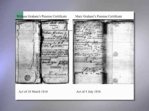 Genealogy Introduction—Military Research at the National Archives: Pension Records