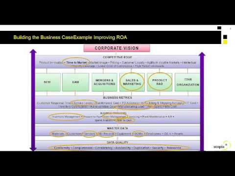 The Journey and Roadmap to a Data Governance Program