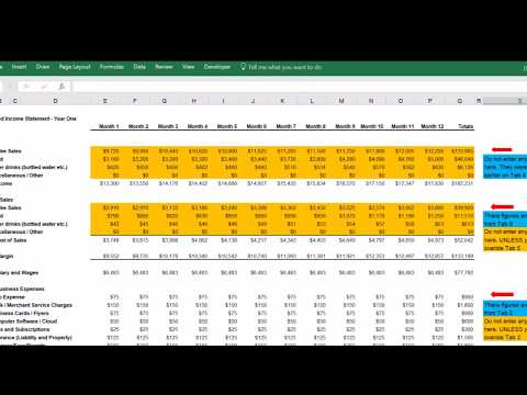 coffee shop Income statement projections
