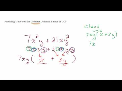 Factoring: Take out the Greatest Common Factor