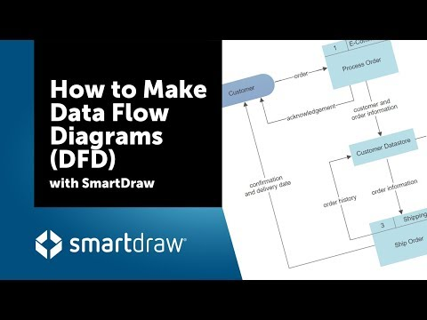 How to Make Data Flow Diagrams (DFD) with SmartDraw