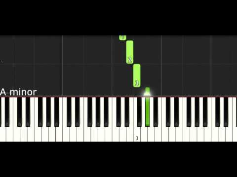 Grade 1 Piano scales ABRSM in Synthesia