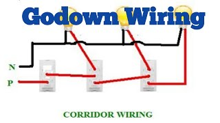 05:24 � corridor wiring ||corridor connection ||godown