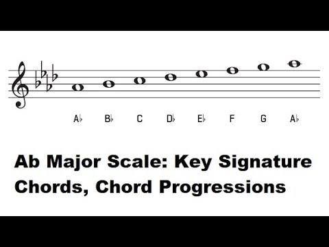The Key of Ab Major - A Flat Major Scale, Key Signature, Piano Chords and Common Chord Progressions