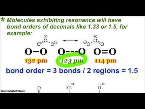 AP Chemistry Covalent Bonding: Bond Length, Order and Energy