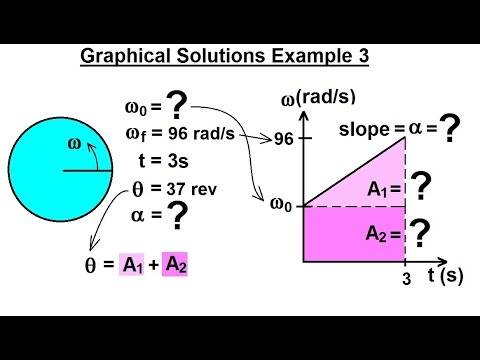 Physics - Mechanics: Rotational Motion - Graphical Solution (6 of 9) Example 3