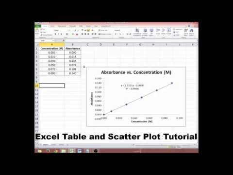 How to Create an Excel Table and Graph (in 2 minutes)!