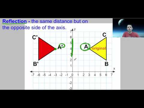 Reflections and Distance on the Coordinate Plane Lesson