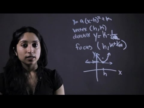 How to Graph a Parabola & Label the Vertex, Focus & Directrix : Essential Math Tips