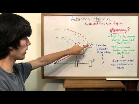 Ackerman Steering - Explained