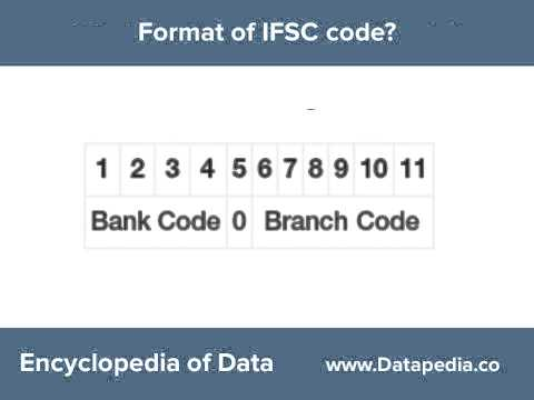 IFSC codes of SBI, HDFC, ICICI and Axis Bank at Datapedia