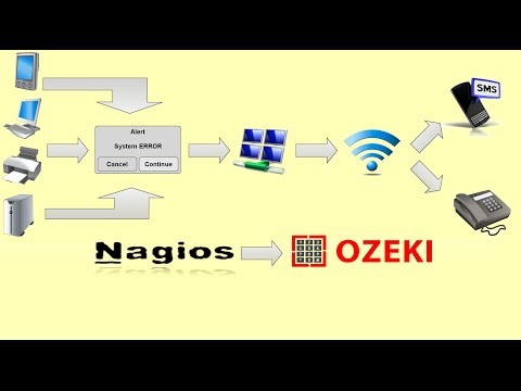 Send SMS from Nagios - Configuring SMS notifications