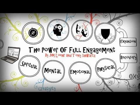 HOW TO BECOME SELF MOTIVATED - THE POWER OF FULL ENGAGEMENT BY TONY SCHWARTZ & JIM LOEHR
