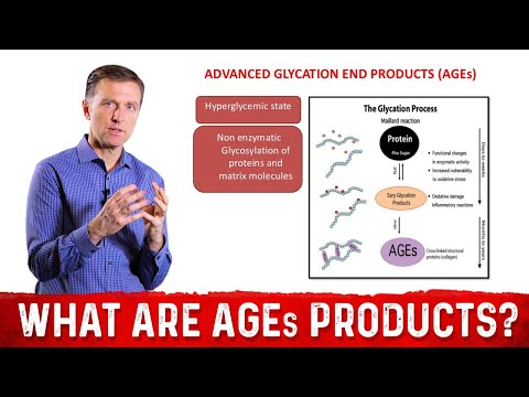 What Are Advanced Glycation End Products (AGEs)?