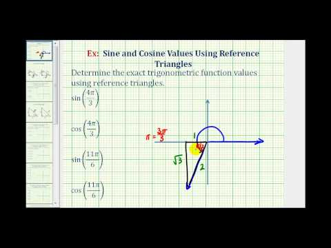 Sine and Cosine Values in Radians Using Reference Triangles - Multiplies of pi/6 and pi/3