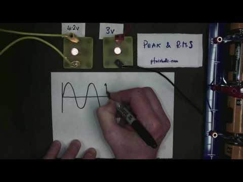 Understanding RMS and Peak Voltage