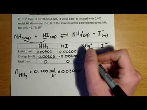 Determining the pH During a Strong Acid-Weak Base Titration at Equivalence