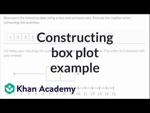 Another example constructing box plot | Data and statistics | 6th grade | Khan Academy