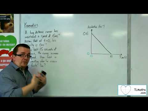 A-Level Maths 2017 Q2-08 [Kinematics: Acceleration / Time Graph Example]