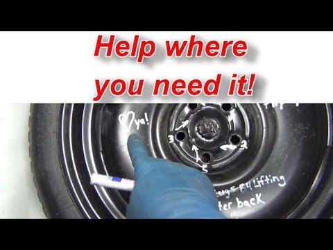 Spare Tire Love Preparedness