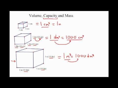 Volume, Capacity and Mass