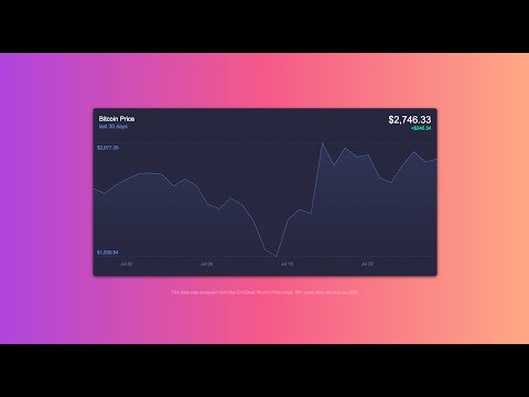 VIEW SOURCE | bitcoin price chart with vx