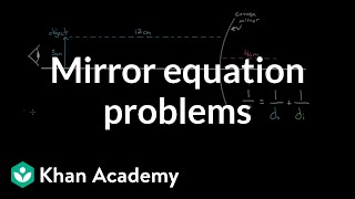 MIRROR FORMULA AND MAGNIFICATION Videos - votube net