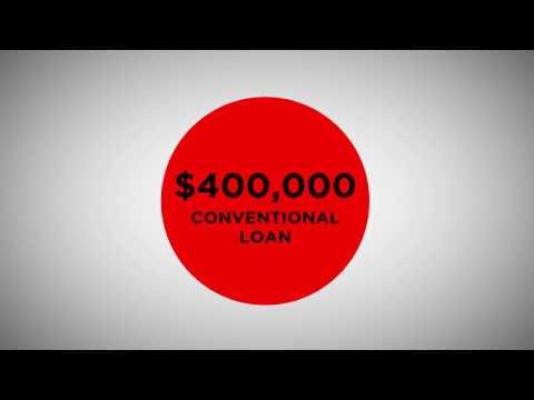 DC Open Doors 2017 Revised Loan Limits