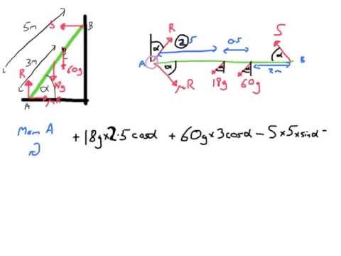 STATICS: Moments and Resolving at Angles in Mechanics