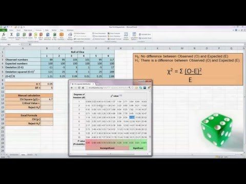 How To... Perform a Chi-Square Test in Excel 2010