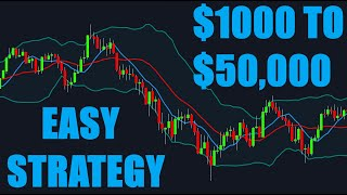 Simple Trading Strategy That \