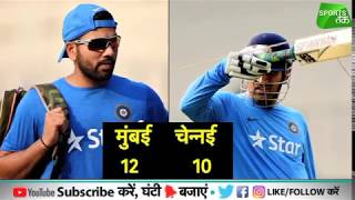 Mumbai Has Unique Record Against Chennai | Sports Tak