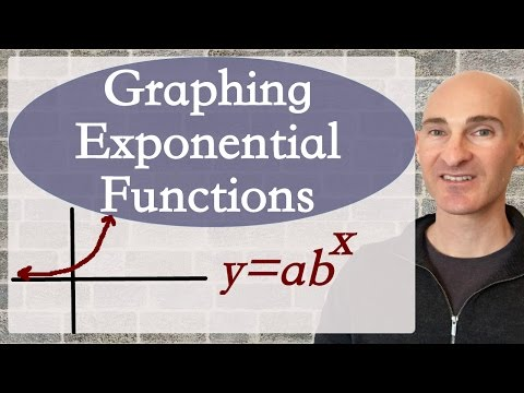 Exponential Functions (How to Graph)