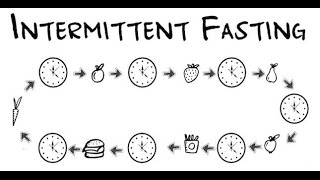 Intermittent Fasting - Time Restricted Feeding - Nutrition - Fat loss Food