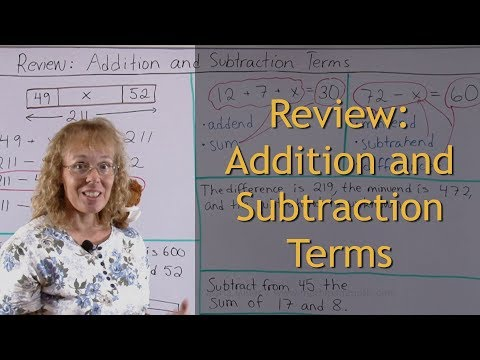 Bar models for addition and subtraction equations, plus terminology (5th grade math)