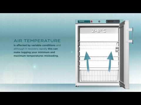 Lec Medical - Temperature Monitoring Control