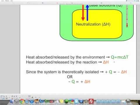 Unit 6-2 - Molar heat of neutralization