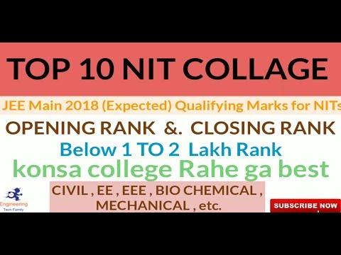 Top NIT Collages for JEE Main High Rank students (1 to 2 lakh rank) | CSAB 2018 spacial round date