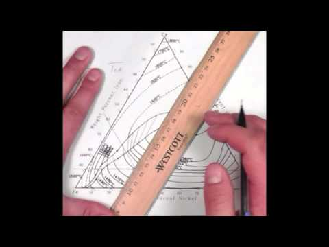 ternary diagrams