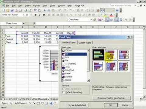 How to Create a Chart with One Keystroke using Excel 2003