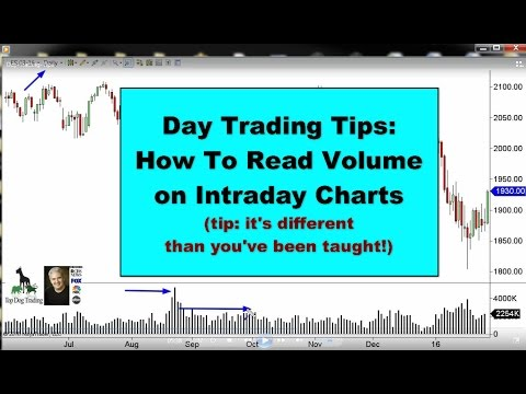 Day Trading Tips - How To Read Volume on Intraday Charts