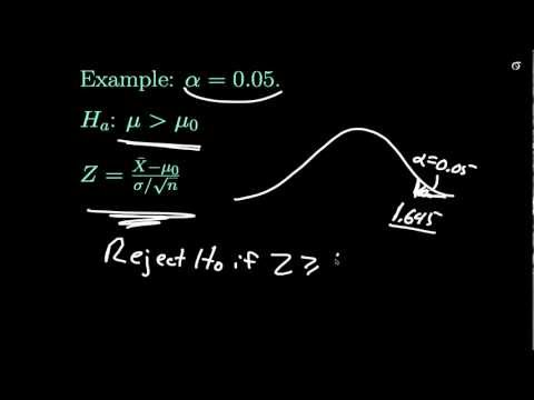 Hypothesis Tests on One Mean:  Finding the Rejection Region in a Z test