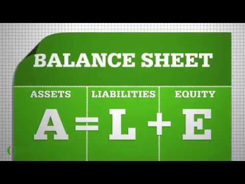 What is Balance Sheet?