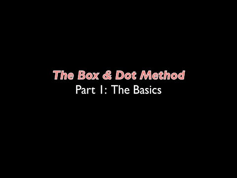 SIG FIGS 01 | The Box and Dot Method